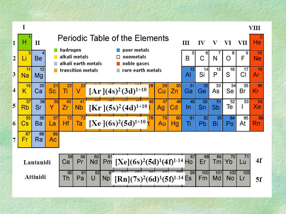 [Ar ](4s)2 (3d)1÷10 [Kr ](5s)2 (4d)1÷10 [Xe ](6s)2(5d)1÷10